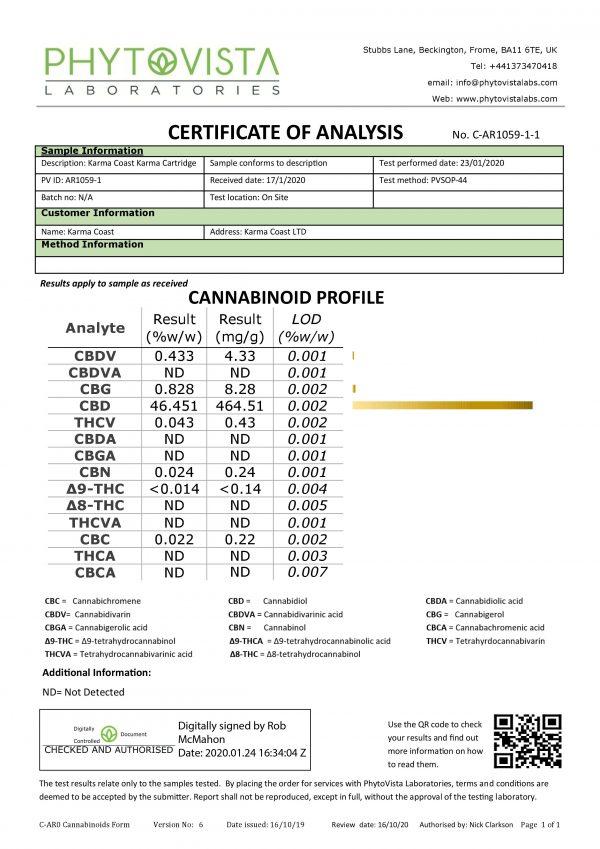 Karma Vape Pen Lab Results
